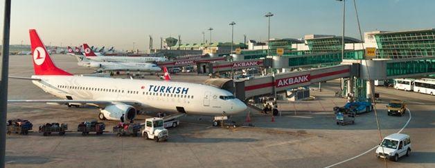 Аэропорты Турции