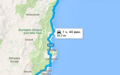 карта-анталия олимпос