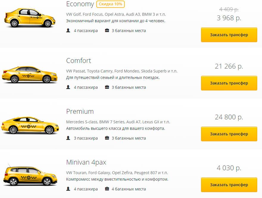 Стоимость такси в турку